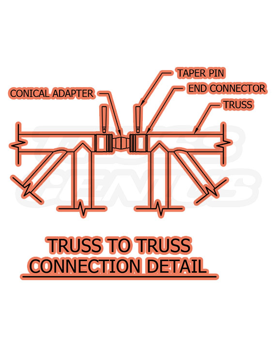 Truss to Truss Connection Detail